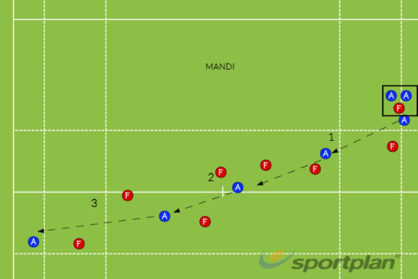 Wide Wide attackRugby Drills Coaching