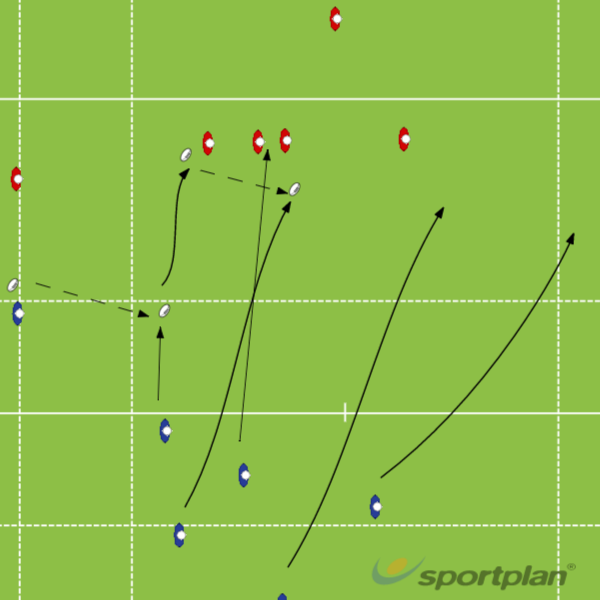 Backline Moves - Option 2Rugby Drills Coaching