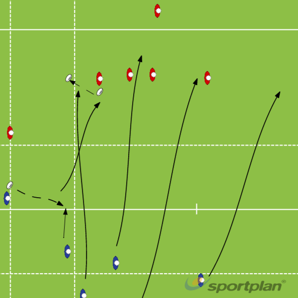 Backline Moves - Option 1 (S1)Backs MovesRugby Drills Coaching