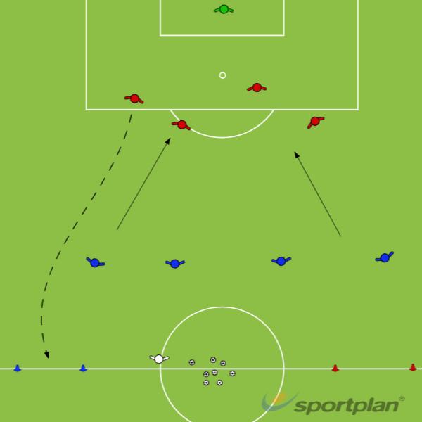 Session plan 170913DefendingFootball Drills Coaching
