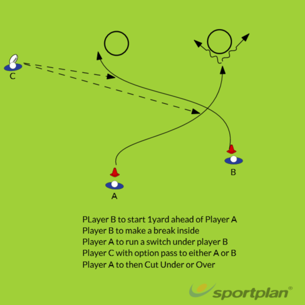 Switch DrillPassingRugby Drills Coaching