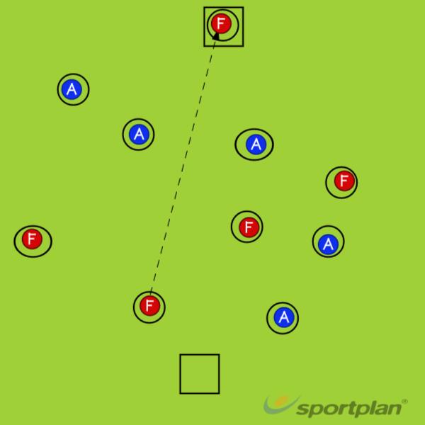 Netball RoundersRounders Drills Coaching