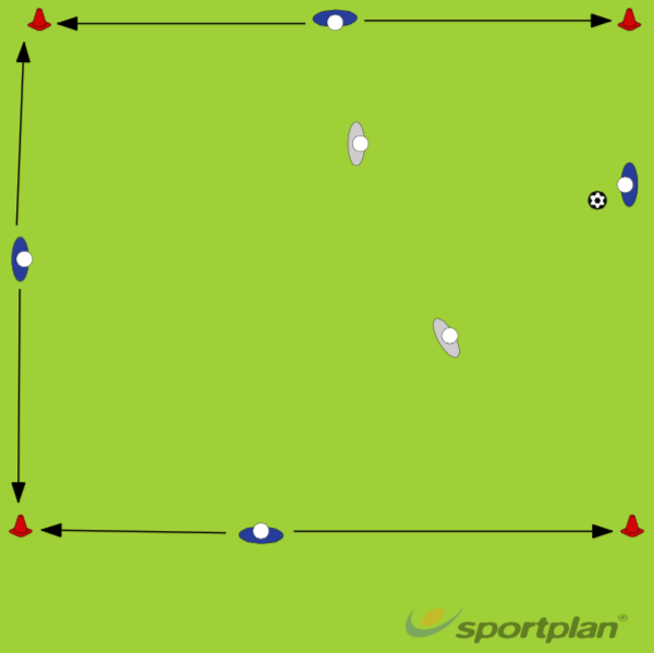 4 v 2 PossessionFootball Drills Coaching