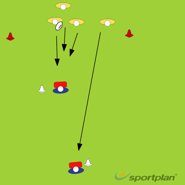 2 Vs 1   1 In 2 GridsRugby Drills Coaching