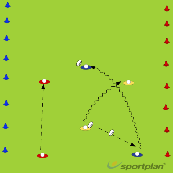 Red ArrowsAgility & Running SkillsRugby Drills Coaching