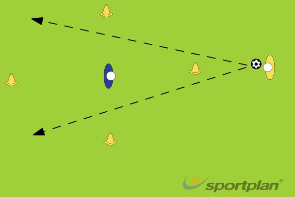 1 on 1 dribblingDribblingFootball Drills Coaching