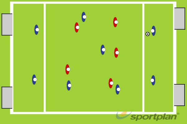 Team pressing to counter attackDefendingFootball Drills Coaching