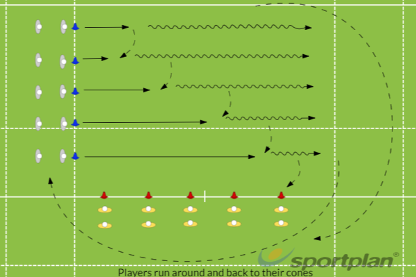 L-Shaped Passing DrillRugby Drills Coaching