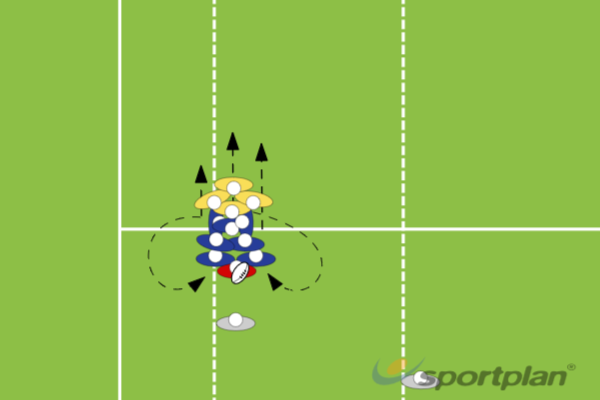 3rd driving groupRugby Drills Coaching