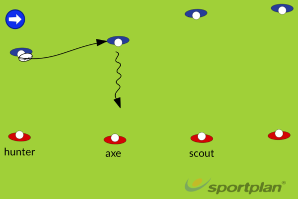 hunter axe scoutRuck Clear OutRugby Drills Coaching