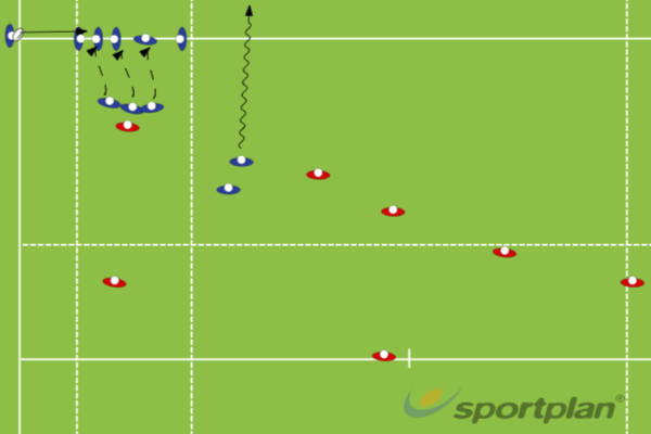 snap 5manLineoutRugby Drills Coaching