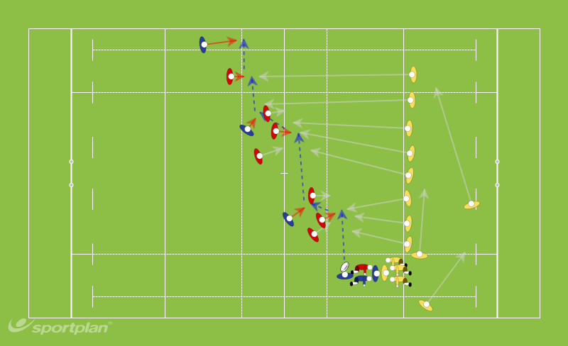1 3 3 1 Space on the Edge. (Double Blue)Rugby Drills Coaching