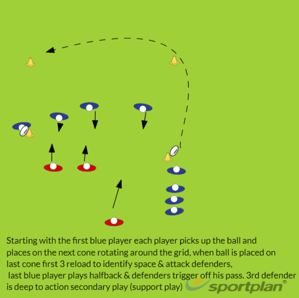 reload drill 1Decision makingRugby Drills Coaching