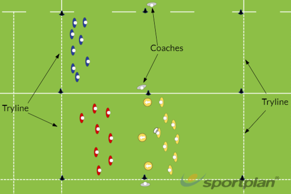 Four squareMatch RelatedRugby Drills Coaching