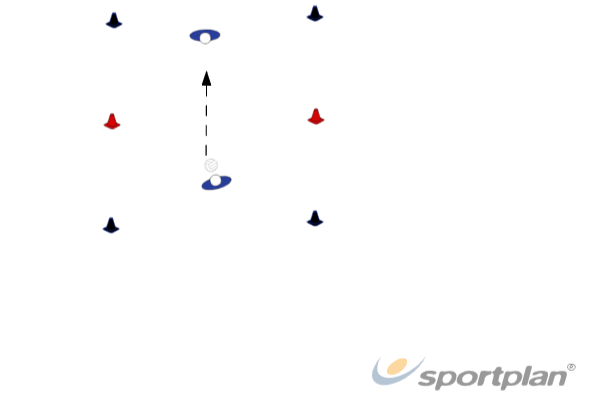 coordination and agility session 1Handball Drills Coaching