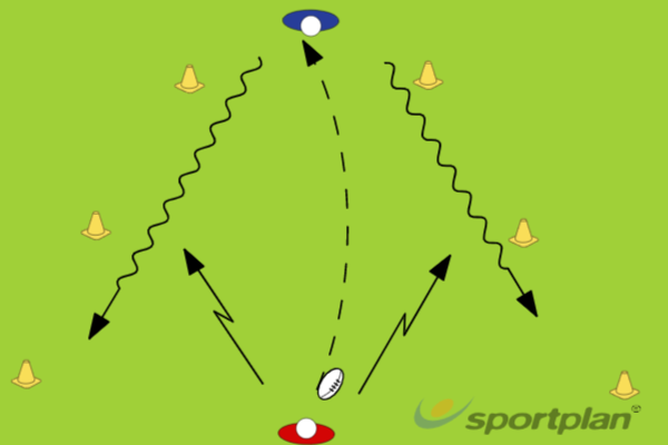 Tracking- Chicago Clinic DrillTacklingRugby Drills Coaching