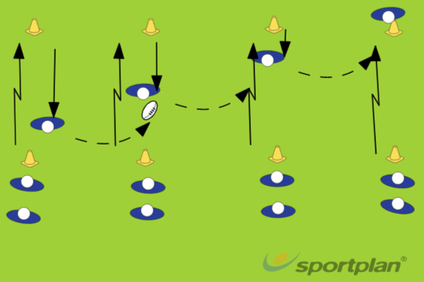 Quick Line DrillPassingRugby Drills Coaching