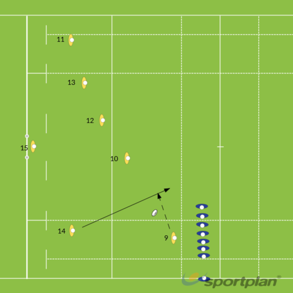 Law Ball - LineoutBacks MovesRugby Drills Coaching