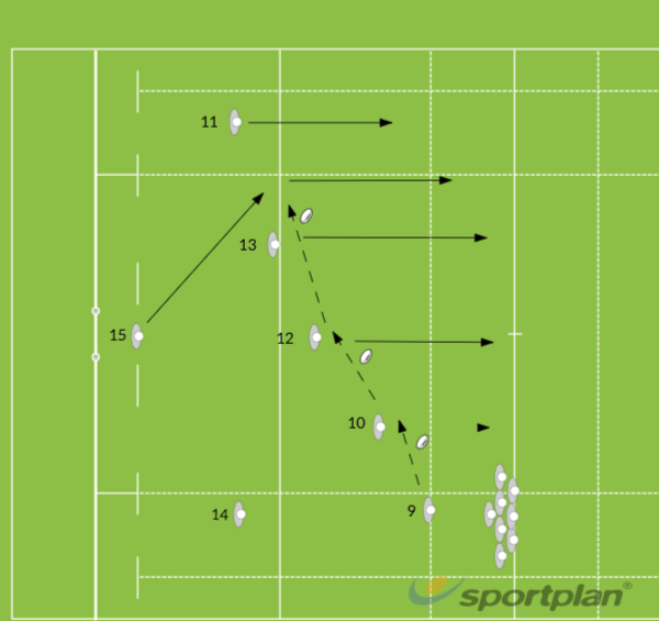 3Backs MovesRugby Drills Coaching