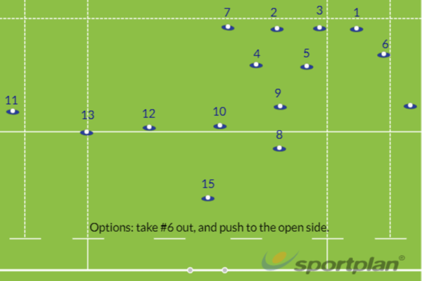 Kick Off - WazaRugby Drills Coaching