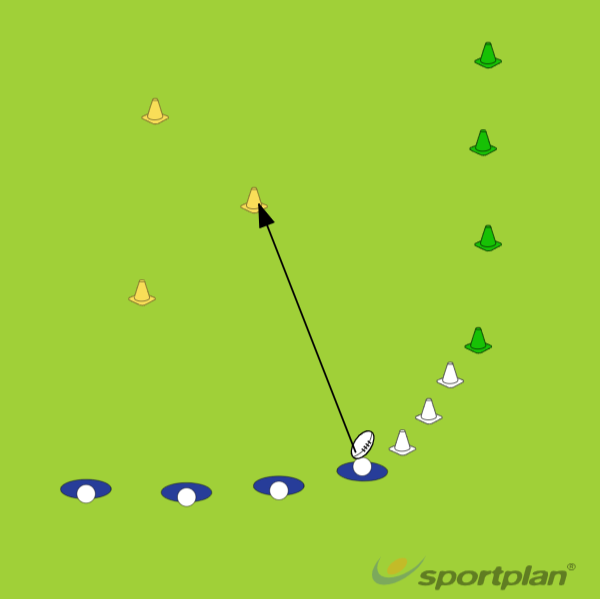 Option passing gridRugby Drills Coaching