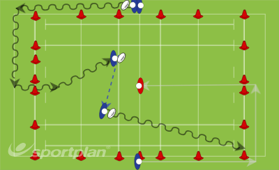 2 v1 AttackRugby Drills Coaching