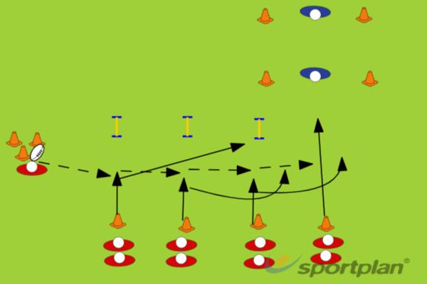 pase desplegado + profundoPassingRugby Drills Coaching
