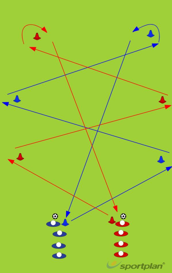 Dribble RaceDribblingFootball Drills Coaching