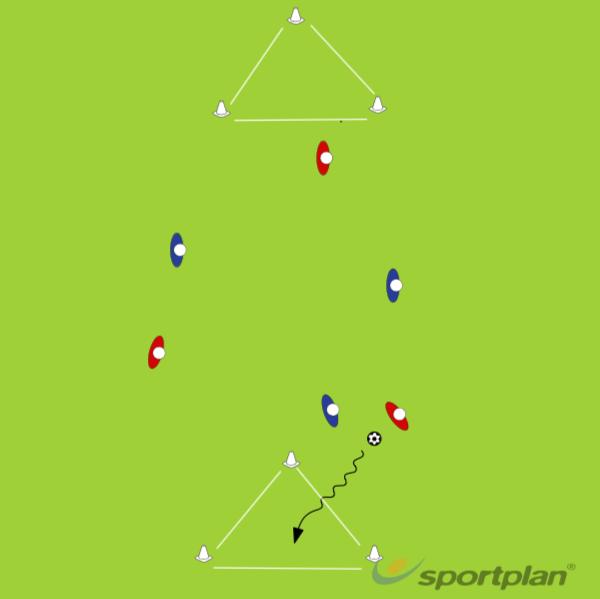 Triangle GameDribblingFootball Drills Coaching