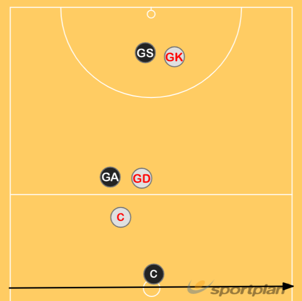 modified game for change of directionNetball Drills Coaching