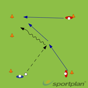 Chanel to Double Team and Trap ZoneDefending SkillsHockey Drills Coaching