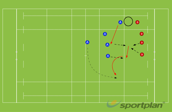 Ladders: StabMatch RelatedRugby Drills Coaching