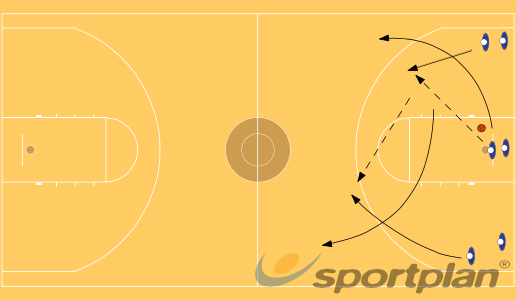 Drill 3 is called three man weave for movement and catching on the moveBasketball Drills Coaching