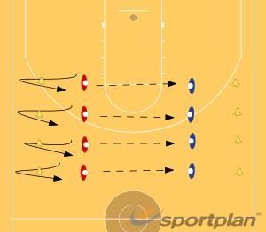 Passing drillsBasketball Drills Coaching