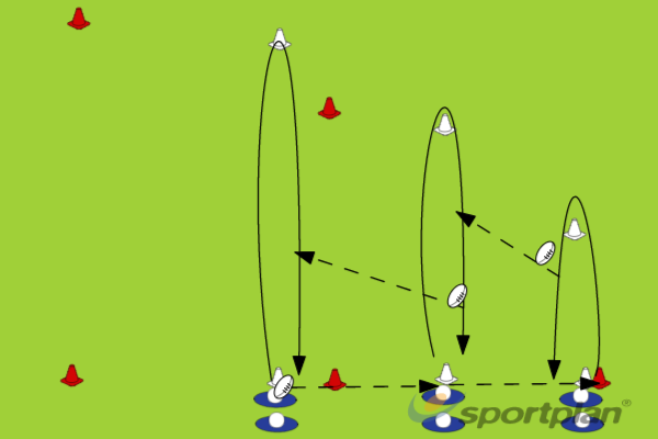 Normal Pass + Spin Pass + AdaptationPassingRugby Drills Coaching