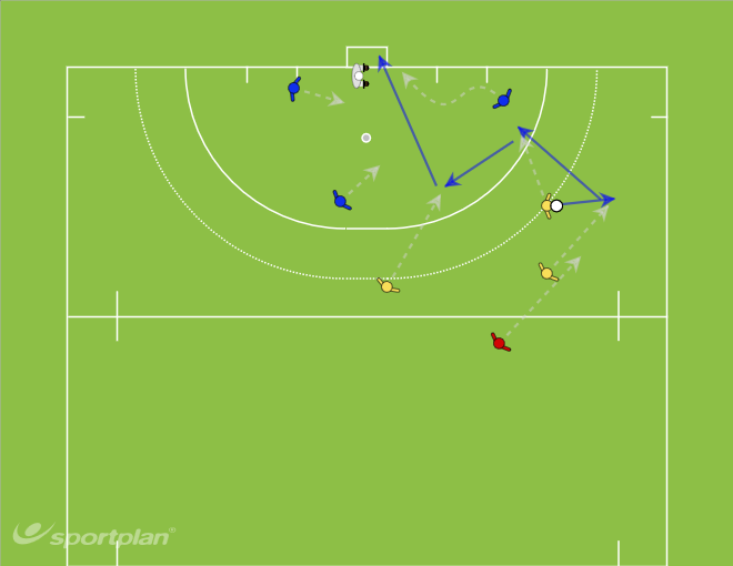 5 Yards rightSet PiecesHockey Drills Coaching
