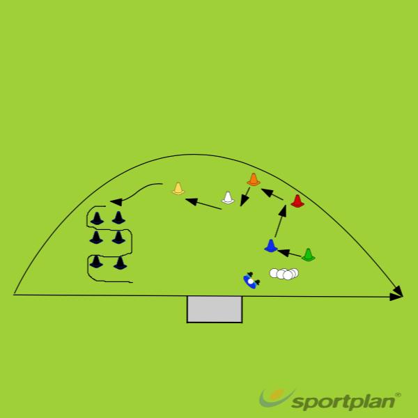Copy of GK 1Hockey Drills Coaching