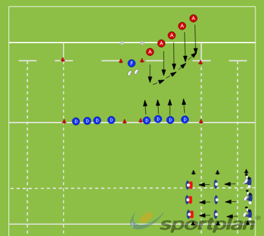 Autosave 28919767Warm UpRugby Drills Coaching