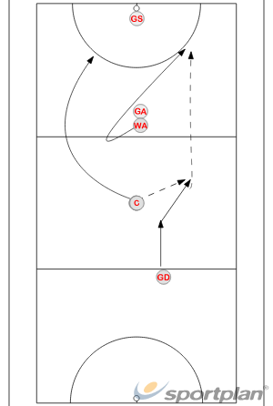Autosave 5981943AttackNetball Drills Coaching