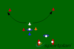 Jumping cone drill with progression Jumping and change of directionAgility & Running SkillsRugby Drills Coaching