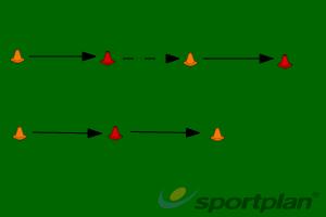 Acceleration - deceleration - Backwards runningAgility & Running SkillsRugby Drills Coaching