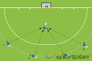 SESSION 5- drill 1- goal scoringShooting & GoalscoringHockey Drills Coaching