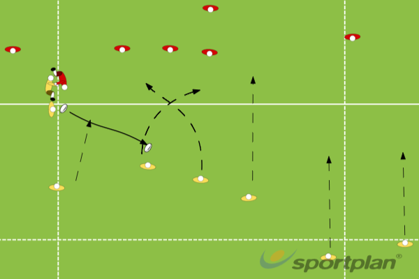 Back line attack - DSP (Dummy switch & pass)Backs MovesRugby Drills Coaching