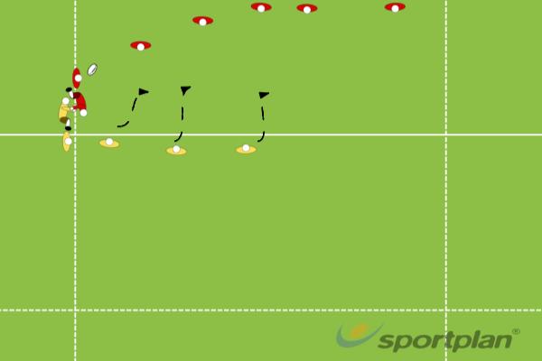 Defensive patterns - SoftDefensive PatternsRugby Drills Coaching