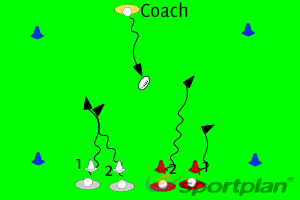 Ruck and RollContact SkillsRugby Drills Coaching