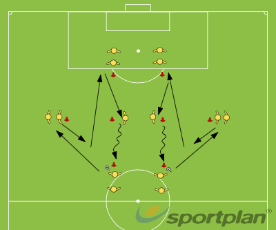Copy of Warm up - Dynamic Movements and DribblingFootball Drills Coaching