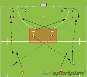 Crossed pass+1vs1 and 2vs2 under pressureHockey Drills Coaching