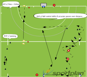 Passing over distance incorporated with more ball control skills SessionHockey Drills Coaching