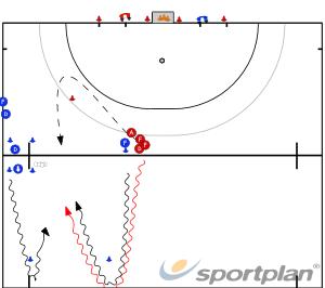 Team Building:  Forwards vs Backs drillGame relatedHockey Drills Coaching