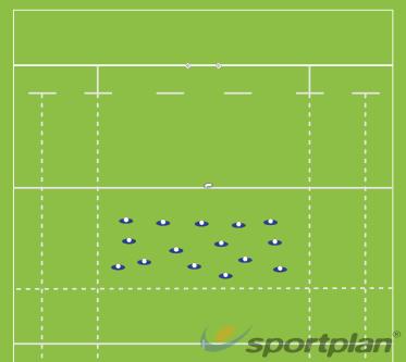 Movimiento general de juegoMatch RelatedRugby Drills Coaching